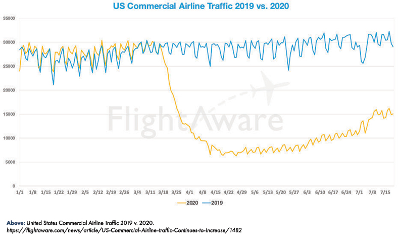 commercial-airline-traffic2