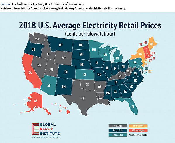 2018 U.S. Average Electricity retail Prices Chart